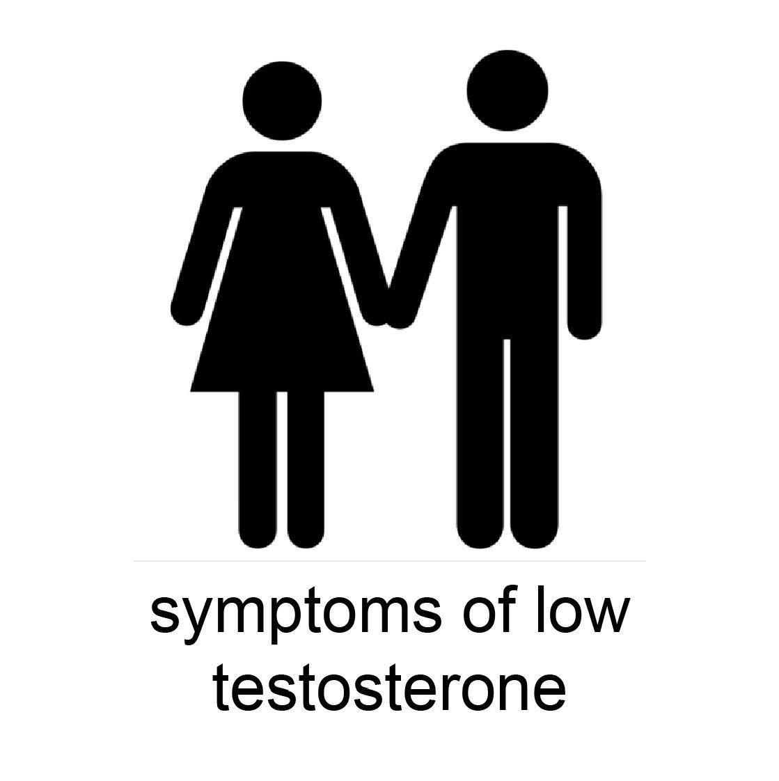 Symptoms of Low Testosterone